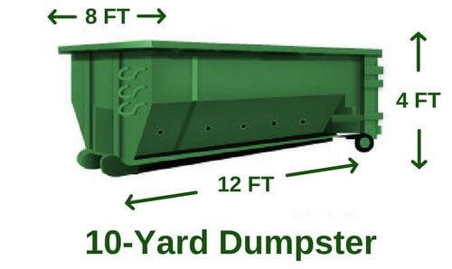 rent 10 yard dumpster utah